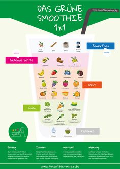 Grüne Smoothies Infografik Smoothie-1x1