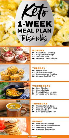 7-Day Keto Diet Meal Plan for Beginners to Shed 10 Pounds Keto Diet For Vegetarians, Vegetarian Keto, Dairy Free Keto Recipes, Diet Recipes, Lunch Recipes, Diet Meals, Gluten Free Meal Plan, Free Meal Plans, Keto Diet Plan
