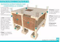 Civil Engineering Construction, Brick Construction, Construction Drawings, Concrete Structure, Steel Structure, Building Design, Building A House, Building Foundation, 3d Modelle