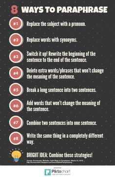 8 Ways to Paraphrase, research, writing, education, plagiarism, citations