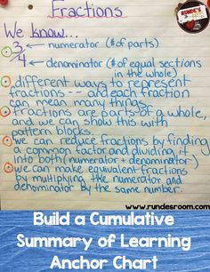 Runde's Room: Summary of Learning Anchor Charts - add a point to a cumulative anchor chart after each lesson - great for review at the end of the unit