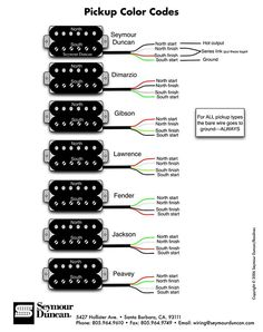 Seymour Duncan pick up wiring.