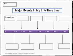 My Life - Time Line Template | K-5 Computer Lab Technology Lesson Plans