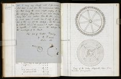 Beautiful Commonplace Books By Lewis Carroll, Nancy Cunard and More (Photos) - The Daily Beast