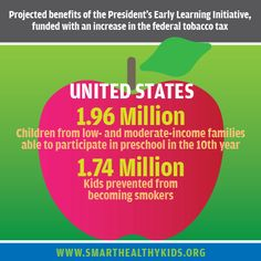 The President's plan to expand high-quality early learning opportunities funded by an increase in federal tobacco taxes would help ensure a future of smart, healthy children nationwide. Find out how many children will benefit in your state at www.smarthealthykids.org.