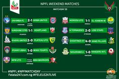Rivers United overcome Plateau United     Goals either side of half time by Bernard Ovoke and Daniel Israel gave Rivers United a 2-0 victory over Plateau United on match day 33 of the Nigeria Professional Football League (NPFL).    Ovoke converted a penalty in the 31st minute after Salomon Junior handled Guy Kuemians goal-bound effort in the 25th minute of the game played on Sunday.    Substitute Daniel Israel completed the scoring for the hosts at the Yakubu Gowon Stadium Port Harcourt in…