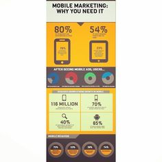 Still thinking twice about pursuing a mobile marketing strategy? Here are numbers that will help you make that all #mobile #mobileapp #mobilemarketing #mobileadvertising #marketing #advertising #bigdata #data #analytics #technolog #socialmedia #socialmedi