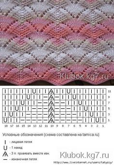 knitting patterns Strickmuster mit strickschrift Always wanted to discover ways to knit, yet unsure the place to start? Lace Knitting Patterns, Knitting Stiches, Knitting Charts, Lace Patterns, Easy Knitting, Knitting Designs, Crochet Stitches, Stitch Patterns, Knitting Ideas
