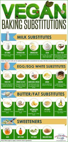 Vegan Baking Substitutions