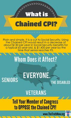 """""""The #SocialSecurity benefit cut known as Chained CPI is being proposed by some in Washington. Tell YOUR Member of Congress to OPPOSE the cut."""""""