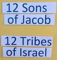 Bible Fun For Kids: The 12 Sons of Jacob vs. The 12 Tribes of Israel Bible Study Notebook, Bible Study Tips, Bible Lessons, Sons Of Jacob, Bible Topics, 12 Tribes Of Israel, Tribe Of Judah, Thing 1 Thing 2, Sunday School