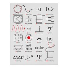 ABCs of Quantum Mechanics