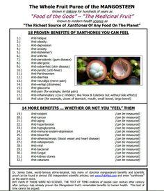 32 Benefits of Mangosteen Juice