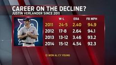 Are the Tigers optimistic about Verlander's return