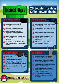 Infografik Selbstbewusstsein