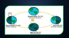 ANTHONY CONSTANTINOU: Anthony Constantinou talking about 2015 winter sol...