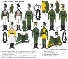 Wurtemburg Chasseurs à Cheval