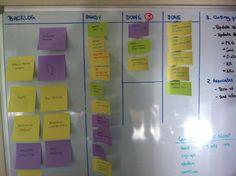 Managing Personal Projects with Kanban via facilethings #PersonalKanban #Pkflow