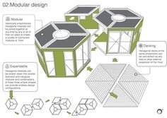 """5 Things the Tiny House Movement Can Learn from Post War Architecture,Design for HiveHaus, a modular home featured on the UK television show """"George Clarke's Amazing Spaces"""". Image via Hivehaus Le Corbusier Architecture, Bauhaus Architecture, Stairs Architecture, Architecture Portfolio, Futuristic Architecture, Architecture Design, Watercolor Architecture, Islamic Architecture, Organic Architecture"""