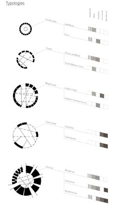 Matt Storus Architecture: Thesis : Diagram Updates