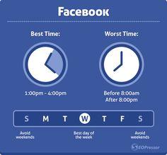 facebook-czas-posstu-bloomboard
