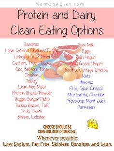Protein and Dairy #cleaneating options chart for clean eating options. Team #LiveLoveLose Join us on Facebook for free support and coaching: http://www.facebook.com/groups/fitdreams