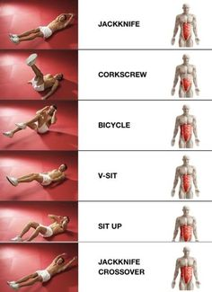 More ab exercises and the muscles they target