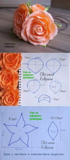 Роза из зефирного фоамирана.Мастер класс от Светланы Ковриной. Вебинар от 08.04.2016