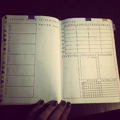 bullet journal weekly set up