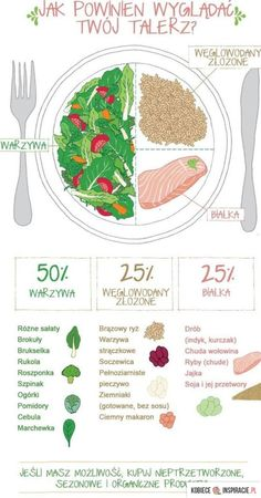 Good nutrition is all about making sure you are eating a balanced diet. Nutrition is vital for living a healthy life. A healthy mindset can add years to your life and life to your years! In order t… Healthy Recipes, Healthy Habits, Healthy Tips, Healthy Choices, Eating Healthy, Healthy Dishes, Healthy Balanced Diet, How To Eat Healthy, Balanced Meals