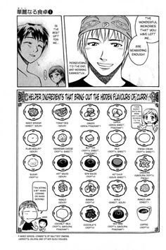 Addicted To Curry Vol.1 Ch.4 page 19 Helper Ingredients for Curry