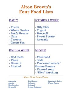 alton brown diet meal plan recipes