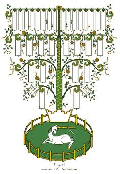 Family Tree Chart Software from http://www.genealogysupplies.com - unicorn