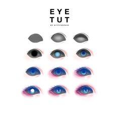 Eye Tutorial by kittysophie