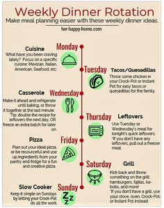 Meal Planning Made Easy: Weekly Dinner Guide - Her Happy HomeYou can find Dinner menu ideas and more on our website.Meal Planning Made Easy: Weekly Dinner Guide - Her Happy Home Monthly Meal Planning, Family Meal Planning, Budget Meal Planning, Family Meals, Weekly Meal Plan Family, Group Meals, Meal Planning Recipes, Healthy Meal Planning, One Week Meal Plan