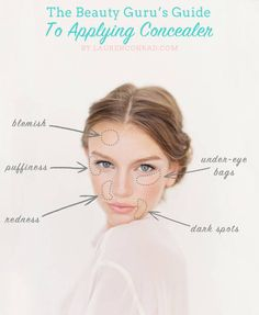 Beauty School: The Beauty Guru's Guide to Concealer. A must-pin tutorial!!!