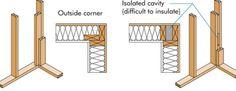 Advanced Framing Techniques #Cornerstud #Studframe
