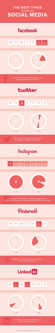 The Best Times to Post to Social Media #infographic