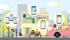 Beta de Chrome para Android ya soporta en forma nativa los beacons Bluetooth de la Web Física