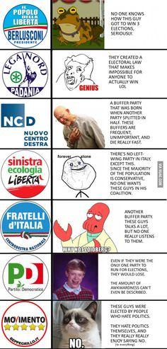 Italian politics explained