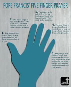 [infographic] Pope Francis' Five Finger Prayer - Face Forward Columbus Holy Mary, Papa Francisco, Five Finger Prayer, Gods Guidance, Believe, Spiritus, Five Fingers, Catholic Prayers, Catholic Beliefs