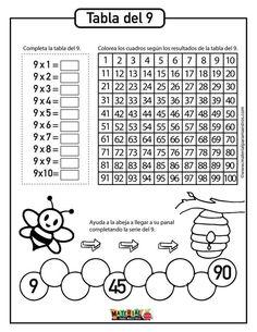 La tabla del 3 para niños ejercicios 3rd Grade Math Worksheets, 2nd Grade Math, Preschool Writing, Teaching Math, Multiplication Facts Practice, Math School, Math For Kids, Math Lessons, Math Activities