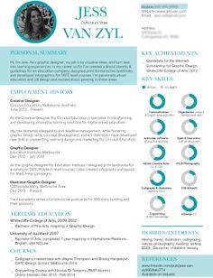 smart fancy cv latex template sharelatex online latex editor