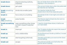 Phrasal verbs with 'Break'.