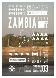 #infographics about #travelling. #Zambia (by Jeff Tyser Kerryn-lee Maggs)