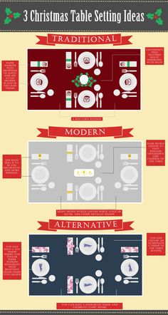 How to decorate Xmas table http://www.partytrends.ca/blog/christmas-table-setting-decoration/