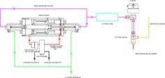 Waterjet Cutting | Water jet cutter |Waterjet cut- How it Works