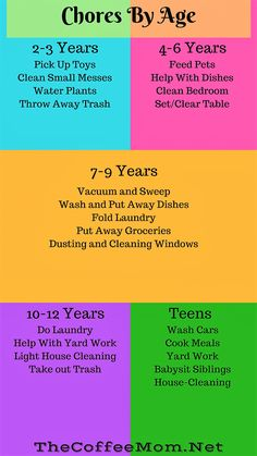 Chores help kids learn responsibility and self-reliance. Assigning children regular chores helps teach them responsibility. Kids who do chores learn responsibility and gain important life skills that will serve them well throughout their lives. Single Parenting, Kids And Parenting, Parenting Hacks, Parenting Plan, Peaceful Parenting, Parenting Classes, Parenting Styles, Age Appropriate Chores For Kids, Routine Chart