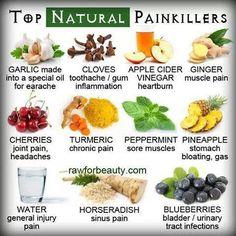 Pain remedies