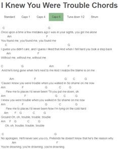 I Knew You Were Trouble Chords Taylor Swift